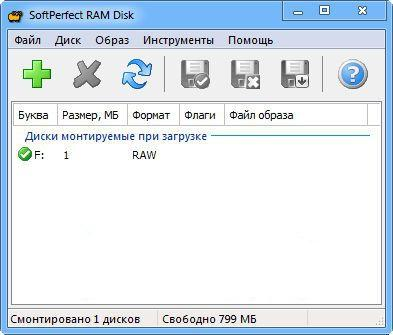 SoftPerfect RAM Disk 3.4.1